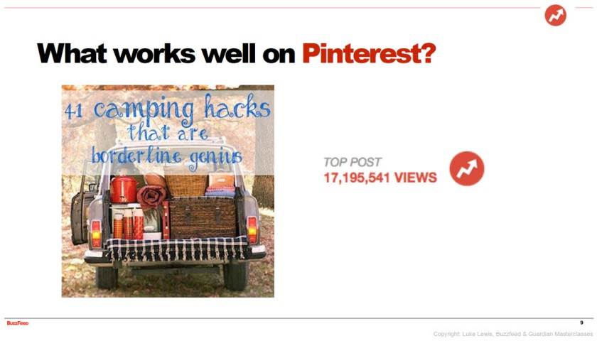 what works well on Pinterest